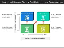 International Business Strategy Cost Reduction Local Responsiveness