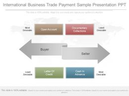 International Business Trade Payment Sample Presentation Ppt