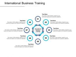 International Business Training Ppt Powerpoint Presentation Visual Aids Cpb