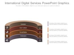 International Digital Services Powerpoint Graphics