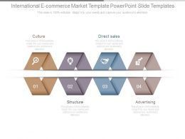 International E Commerce Market Template Powerpoint Slide Templates