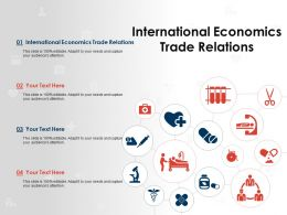 International Economics Trade Relations Ppt Powerpoint Presentation Model Pictures