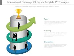 International Exchange Of Goods Template Ppt Images