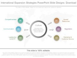 International Expansion Strategies Powerpoint Slide Designs Download