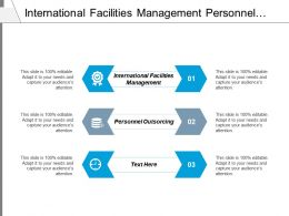 International Facilities Management Personnel Outsourcing Environmental Management Solution Cpb