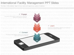 International Facility Management Ppt Slides