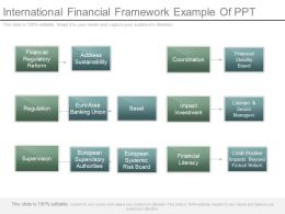 International Financial Framework Example Of Ppt