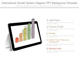 International Growth System Diagram Ppt Background Template