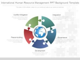 International Human Resource Management Ppt Background Template