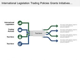 International Legislation Trading Policies Grants Initiatives International Pressure Groups