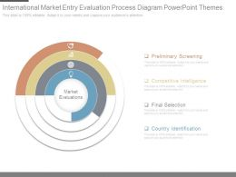 International Market Entry Evaluation Process Diagram Powerpoint Themes