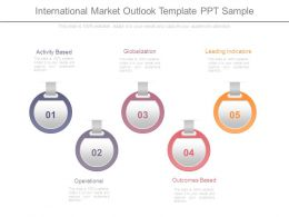 International Market Outlook Template Ppt Sample