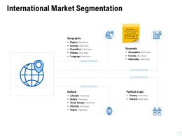 International Market Segmentation Geographic Ppt Powerpoint Presentation Show