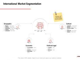 International Market Segmentation Planning Ppt Powerpoint Presentation File Vector