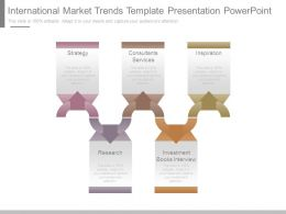 International Market Trends Template Presentation Powerpoint