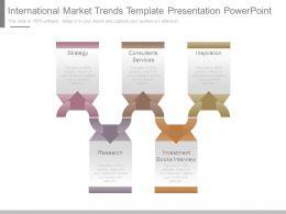 International Market Trends Template Presentation Powerpoint