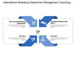 International Marketing Department Management Improving Office Value Proposition