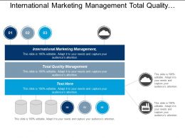 International Marketing Management Total Quality Management Return Investment Cpb