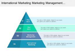 International Marketing Marketing Management Technology Management Business Organizations Cpb