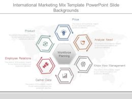 International Marketing Mix Template Powerpoint Slide Backgrounds