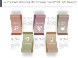 International Marketing Mix Template Powerpoint Slide Designs