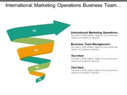 International Marketing Operations Business Team Management Customer Engagement Platform Cpb