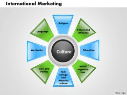 International Marketing powerpoint presentation slide template