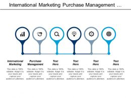 International Marketing Purchase Management Sales Forecasting Undifferentiated Marketing Cpb