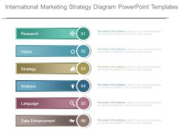 International Marketing Strategy Diagram Powerpoint Templates