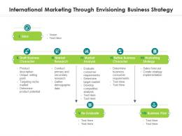 International Marketing Through Envisioning Business Strategy