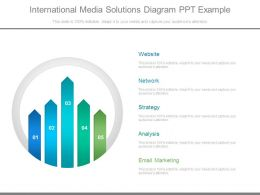 International Media Solutions Diagram Ppt Example