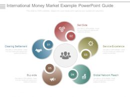 International Money Market Example Powerpoint Guide