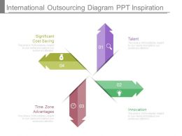 International Outsourcing Diagram Ppt Inspiration