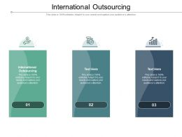 International Outsourcing Ppt Powerpoint Presentation Professional Rules Cpb