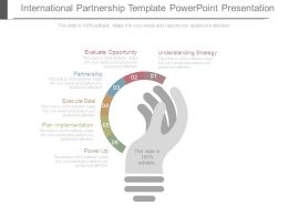 International Partnership Template Powerpoint Presentation