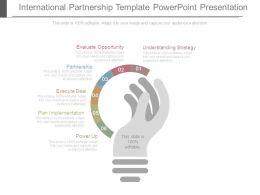 International Partnership Template Powerpoint Presentation