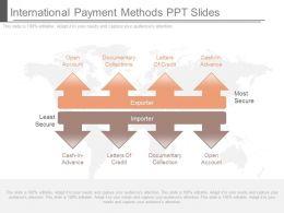 International Payment Methods Ppt Slides