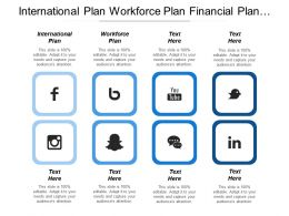 International Plan Workforce Plan Financial Plan Industry Experts