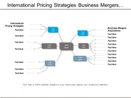 International Pricing Strategies Business Mergers Acquisitions Acquisitions Plan Cpb