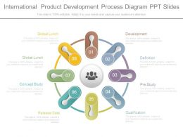 International Product Development Process Diagram Ppt Slides