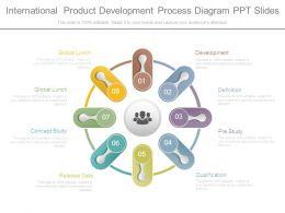 international_product_development_process_diagram_ppt_slides_Slide01
