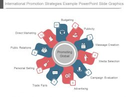 International Promotion Strategies Example Powerpoint Slide Graphics
