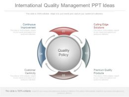 International Quality Management Ppt Ideas