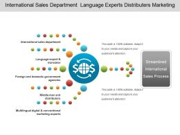 International Sales Department Language Experts Distributers Marketing