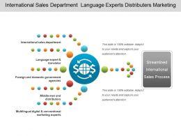 International Sales Department Language Experts Distributers Marketing