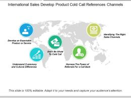 International Sales Develop Product Cold Call References Channels