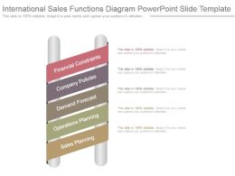 International Sales Functions Diagram Powerpoint Slide Template