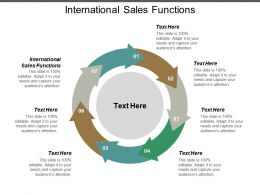 International Sales Functions Ppt Powerpoint Presentation Layouts Visuals Cpb