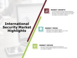 International Security Market Highlights Market Driver Ppt Presentation Slides