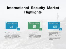 International Security Market Highlights Ppt Powerpoint Presentation File Pictures